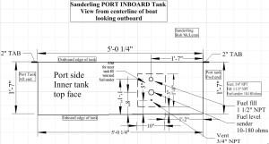 Tank port inboard top layout