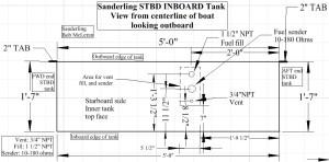 Tank starbpard inboard top layout
